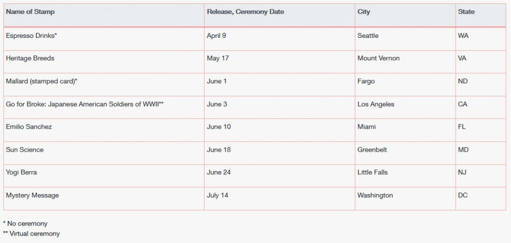 list of cities, dates and stamp releases